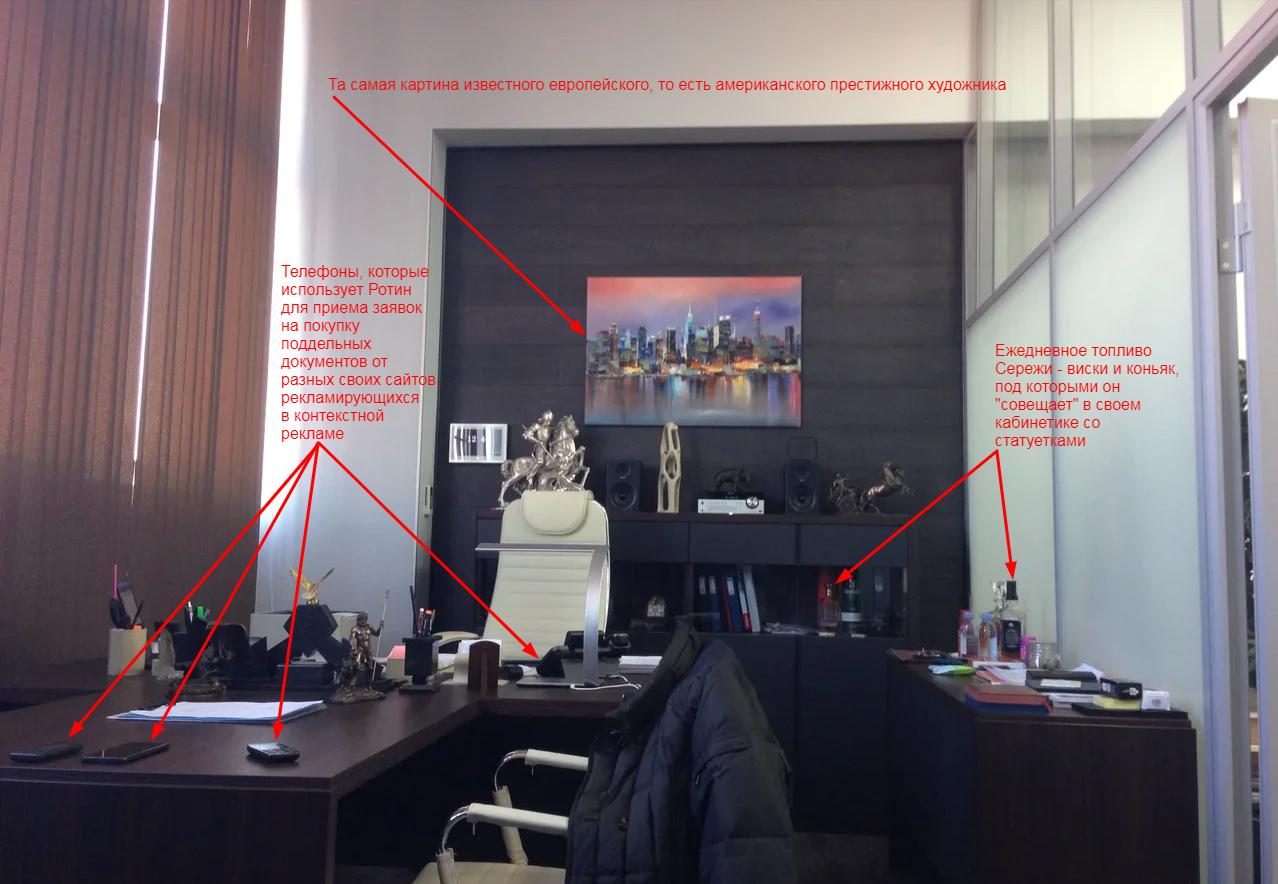 Кабинет Сергея Ротина в офисе Альфин Групп, помещение 708 на 7 этаже