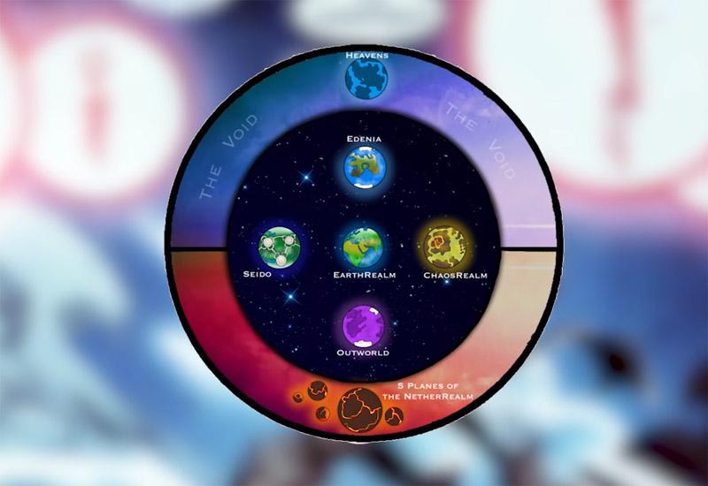 6 миров вселенной Mortal Kombat